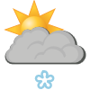 The weather in Anglo Rustico